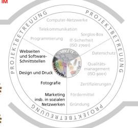 """Leistungsübersicht RMAG Marketing """"Rhein-Main Aktiv-Gruppe"""""""